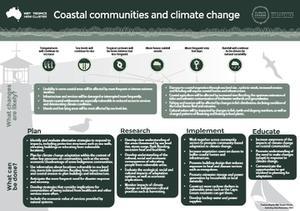 Climate Coastal Fact Sheet